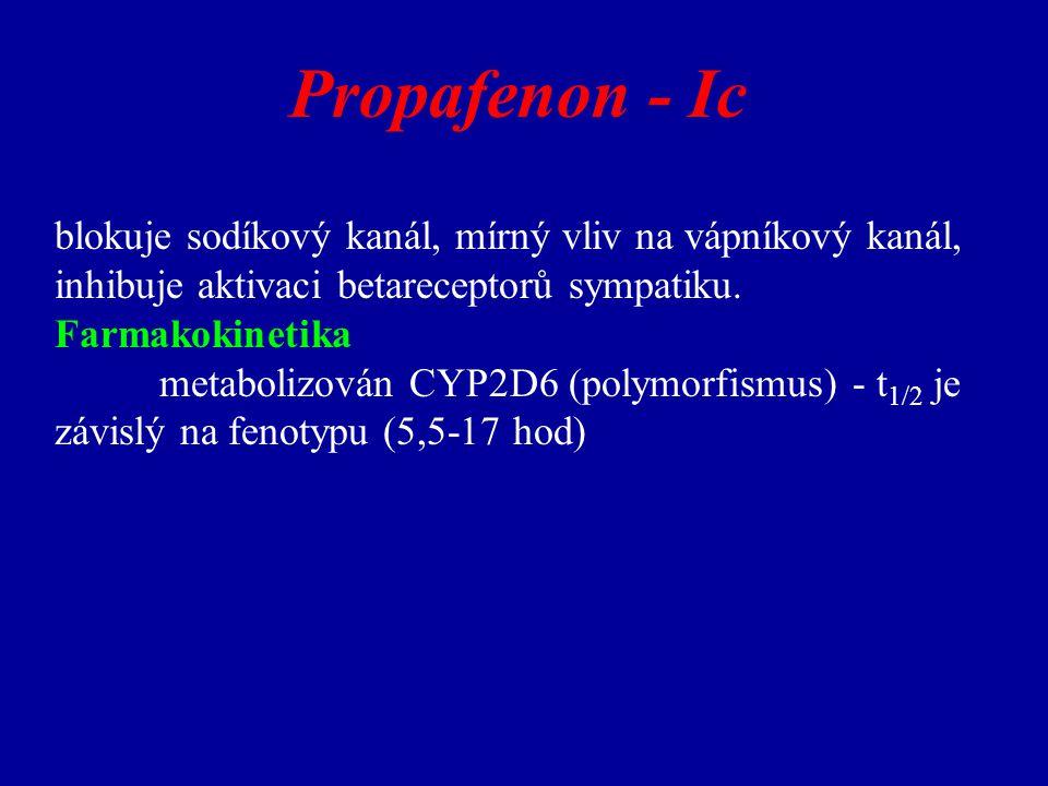 Propafenon - Ic blokuje sodíkový kanál, mírný vliv na vápníkový kanál, inhibuje aktivaci betareceptorů sympatiku. Farmakokinetika metabolizován CYP2D6