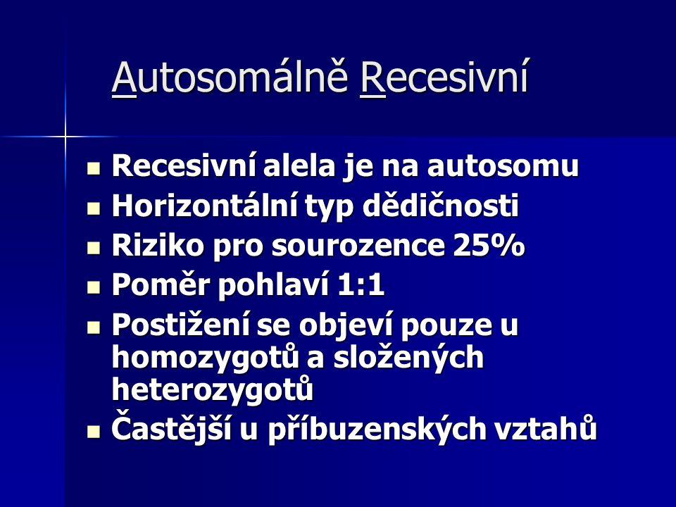 Autosomálně Recesivní Autosomálně Recesivní Recesivní alela je na autosomu Recesivní alela je na autosomu Horizontální typ dědičnosti Horizontální typ dědičnosti Riziko pro sourozence 25% Riziko pro sourozence 25% Poměr pohlaví 1:1 Poměr pohlaví 1:1 Postižení se objeví pouze u homozygotů a složených heterozygotů Postižení se objeví pouze u homozygotů a složených heterozygotů Častější u příbuzenských vztahů Častější u příbuzenských vztahů