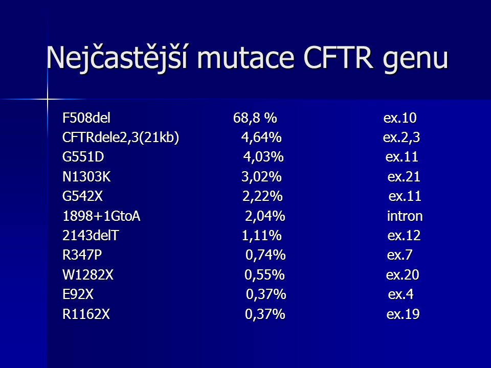 Nejčastější mutace CFTR genu F508del 68,8 % ex.10 CFTRdele2,3(21kb) 4,64% ex.2,3 G551D 4,03% ex.11 N1303K 3,02% ex.21 G542X 2,22% ex.11 1898+1GtoA 2,04% intron 2143delT 1,11% ex.12 R347P 0,74% ex.7 W1282X 0,55% ex.20 E92X 0,37% ex.4 R1162X 0,37% ex.19
