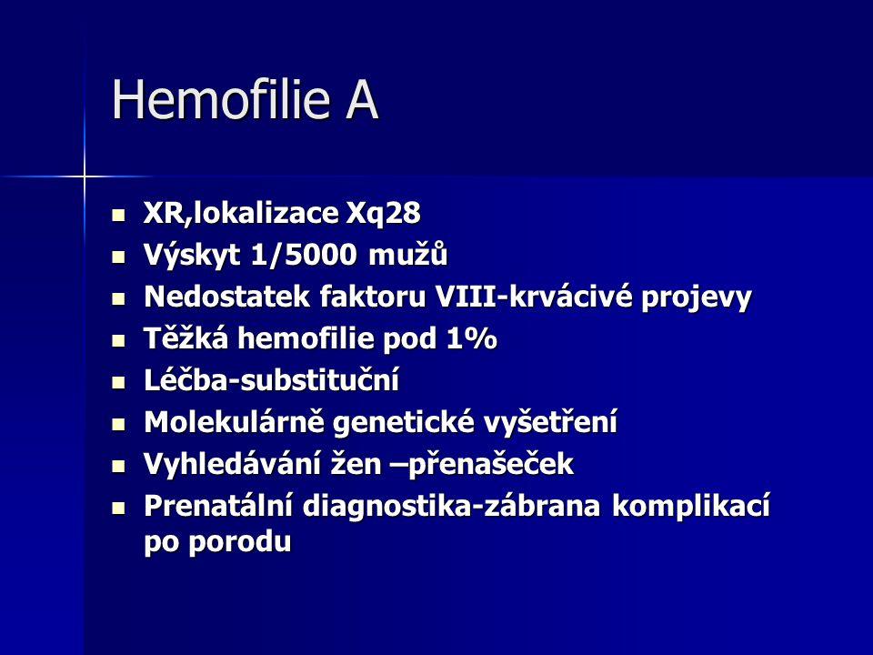 Hemofilie A XR,lokalizace Xq28 XR,lokalizace Xq28 Výskyt 1/5000 mužů Výskyt 1/5000 mužů Nedostatek faktoru VIII-krvácivé projevy Nedostatek faktoru VIII-krvácivé projevy Těžká hemofilie pod 1% Těžká hemofilie pod 1% Léčba-substituční Léčba-substituční Molekulárně genetické vyšetření Molekulárně genetické vyšetření Vyhledávání žen –přenašeček Vyhledávání žen –přenašeček Prenatální diagnostika-zábrana komplikací po porodu Prenatální diagnostika-zábrana komplikací po porodu