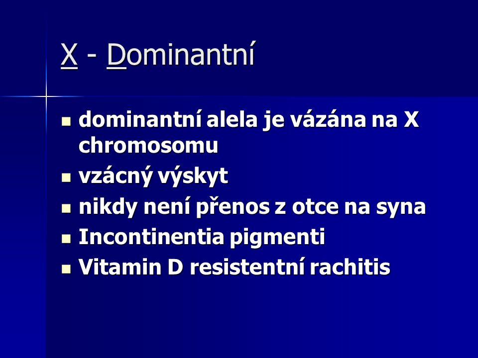 X - Dominantní dominantní alela je vázána na X chromosomu dominantní alela je vázána na X chromosomu vzácný výskyt vzácný výskyt nikdy není přenos z otce na syna nikdy není přenos z otce na syna Incontinentia pigmenti Incontinentia pigmenti Vitamin D resistentní rachitis Vitamin D resistentní rachitis