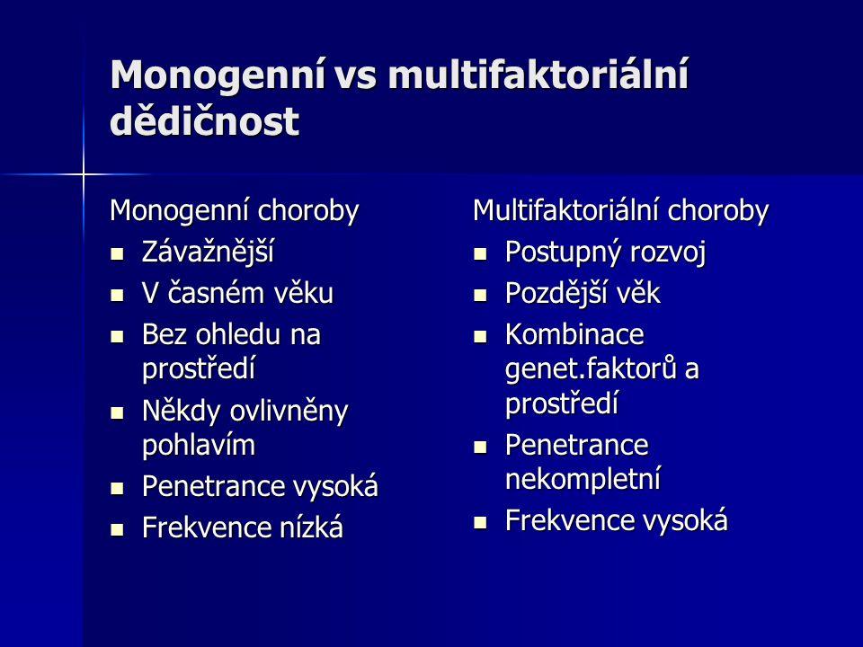 Monogenní vs multifaktoriální dědičnost Monogenní choroby Závažnější Závažnější V časném věku V časném věku Bez ohledu na prostředí Bez ohledu na prostředí Někdy ovlivněny pohlavím Někdy ovlivněny pohlavím Penetrance vysoká Penetrance vysoká Frekvence nízká Frekvence nízká Multifaktoriální choroby Postupný rozvoj Postupný rozvoj Pozdější věk Pozdější věk Kombinace genet.faktorů a prostředí Kombinace genet.faktorů a prostředí Penetrance nekompletní Penetrance nekompletní Frekvence vysoká Frekvence vysoká