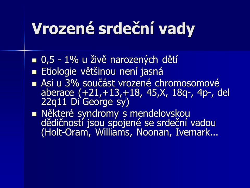Vrozené srdeční vady 0,5 - 1% u živě narozených dětí 0,5 - 1% u živě narozených dětí Etiologie většinou není jasná Etiologie většinou není jasná Asi u 3% součást vrozené chromosomové aberace (+21,+13,+18, 45,X, 18q-, 4p-, del 22q11 Di George sy) Asi u 3% součást vrozené chromosomové aberace (+21,+13,+18, 45,X, 18q-, 4p-, del 22q11 Di George sy) Některé syndromy s mendelovskou dědičností jsou spojené se srdeční vadou (Holt-Oram, Williams, Noonan, Ivemark...