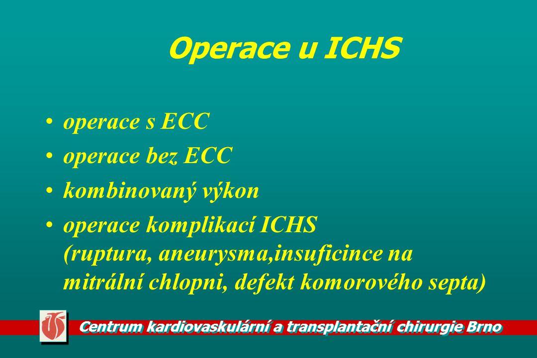 Centrum kardiovaskulární a transplantační chirurgie Brno Operace u ICHS operace s ECC operace bez ECC kombinovaný výkon operace komplikací ICHS (ruptu