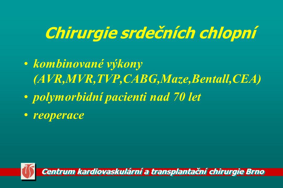 Centrum kardiovaskulární a transplantační chirurgie Brno Chirurgie srdečních chlopní kombinované výkony (AVR,MVR,TVP,CABG,Maze,Bentall,CEA) polymorbid