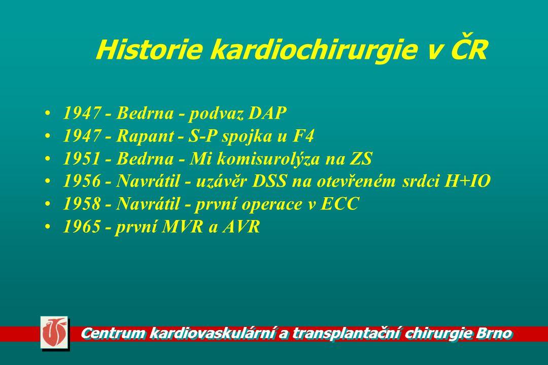 Centrum kardiovaskulární a transplantační chirurgie Brno Historie kardiochirurgie v ČR 1947 - Bedrna - podvaz DAP 1947 - Rapant - S-P spojka u F4 1951