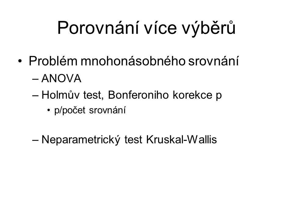Porovnání více výběrů Problém mnohonásobného srovnání –ANOVA –Holmův test, Bonferoniho korekce p p/počet srovnání –Neparametrický test Kruskal-Wallis