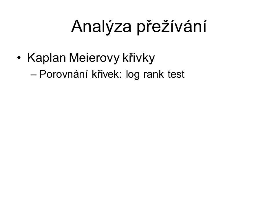 Analýza přežívání Kaplan Meierovy křivky –Porovnání křivek: log rank test
