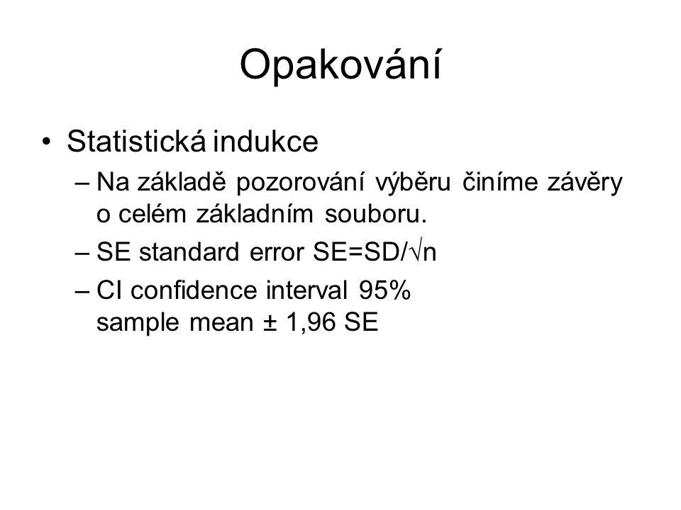 Opakování Statistická indukce –Na základě pozorování výběru činíme závěry o celém základním souboru. –SE standard error SE=SD/√n –CI confidence interv