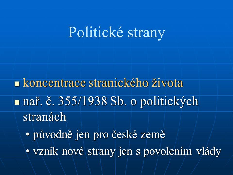 Politické strany koncentrace stranického života koncentrace stranického života nař. č. 355/1938 Sb. o politických stranách nař. č. 355/1938 Sb. o poli