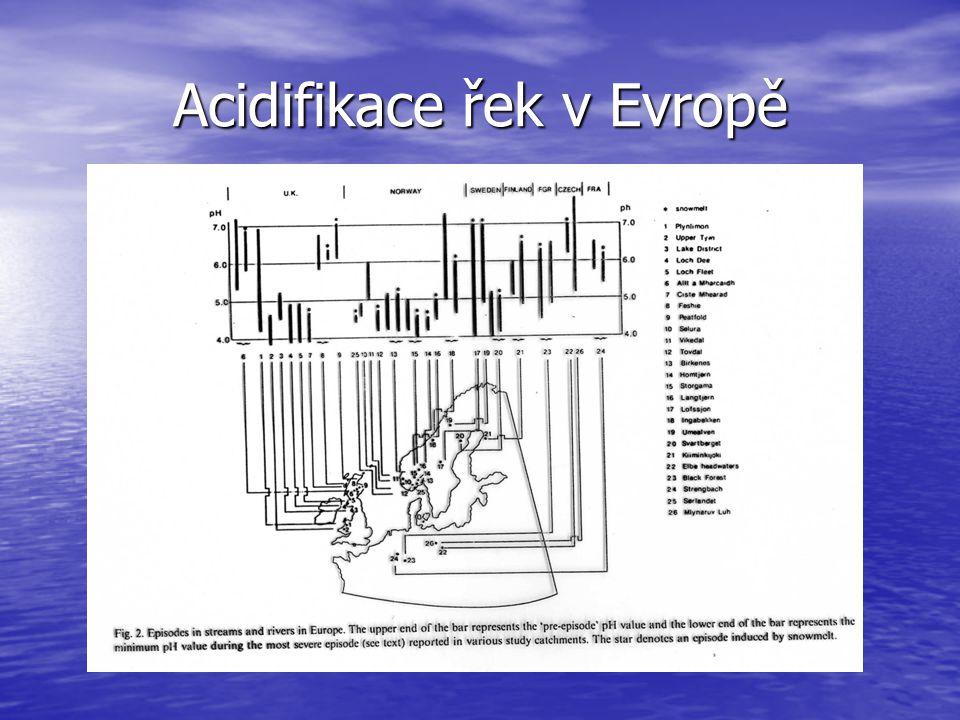 Acidifikace řek v Evropě
