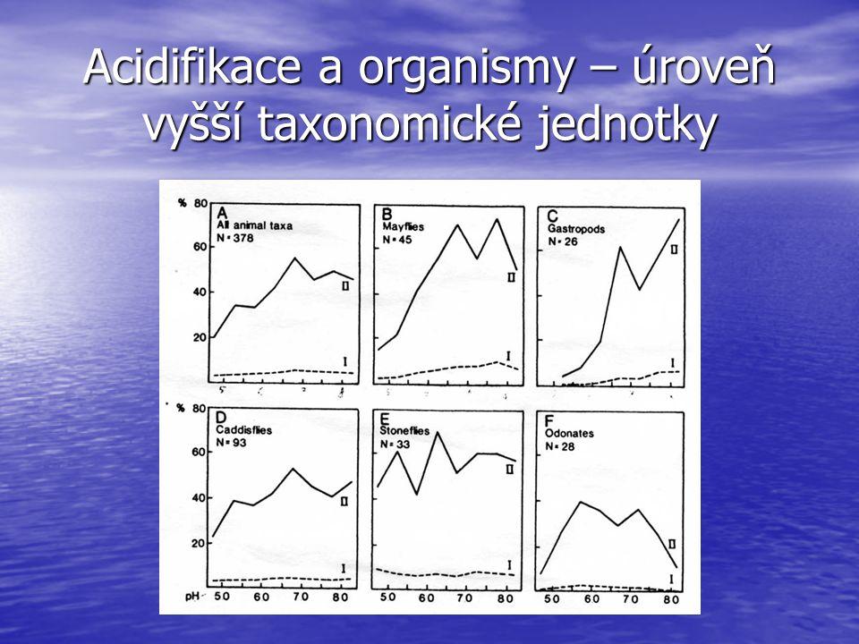 Acidifikace a organismy – úroveň vyšší taxonomické jednotky