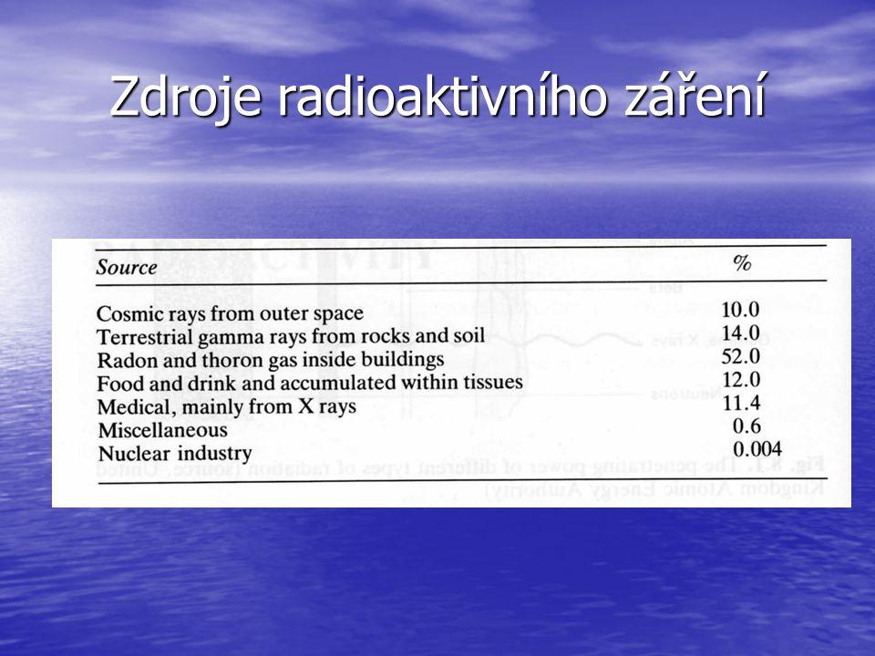 Zdroje radioaktivního záření