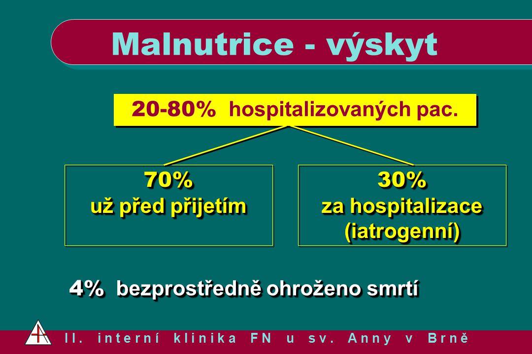 20-80% hospitalizovaných pac. 70% už před přijetím Malnutrice - výskyt I I. i n t e r n í k l i n i k a F N u s v. A n n y v B r n ě 30% za hospitaliz
