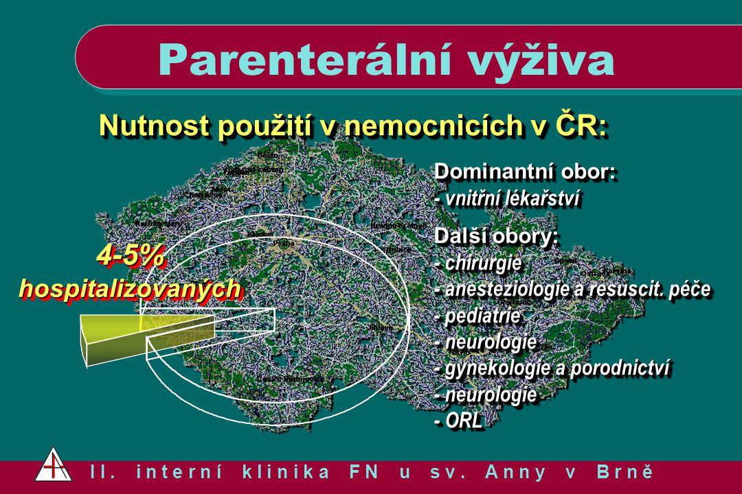 Nutnost použití v nemocnicích v ČR: 4-5% hospitalizovaných Dominantní obor: - vnitřní lékařství Další obory: - chirurgie - anesteziologie a resuscit.