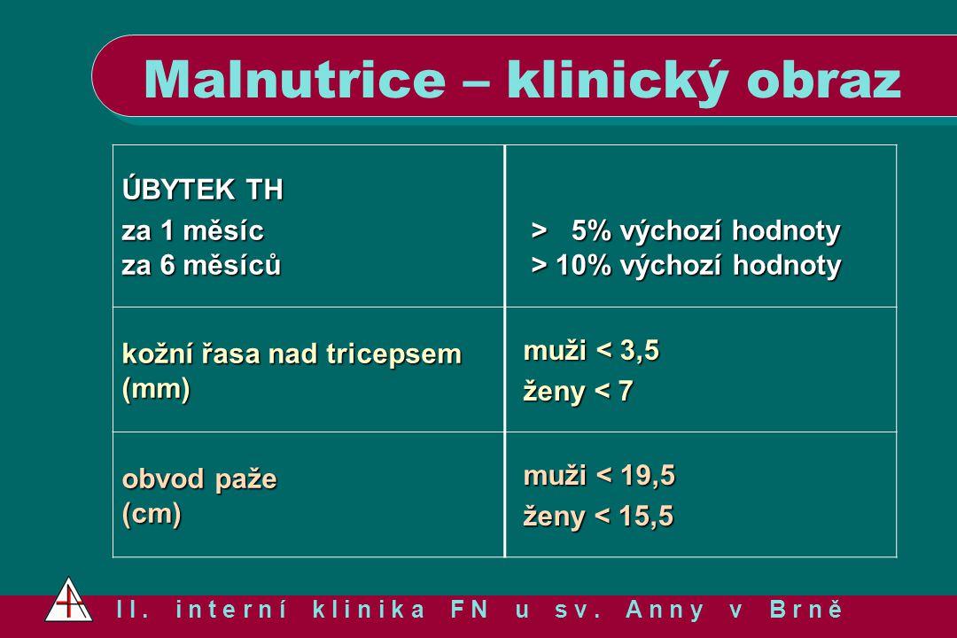 Malnutrice – klinický obraz I I. i n t e r n í k l i n i k a F N u s v. A n n y v B r n ě ÚBYTEK TH za 1 měsíc za 6 měsíců > 5% výchozí hodnoty > 10%