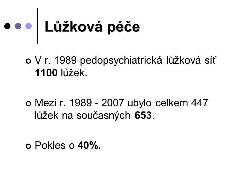 Lůžková péče V r. 1989 pedopsychiatrická lůžková síť 1100 lůžek. Mezi r. 1989 - 2007 ubylo celkem 447 lůžek na současných 653. Pokles o 40%.