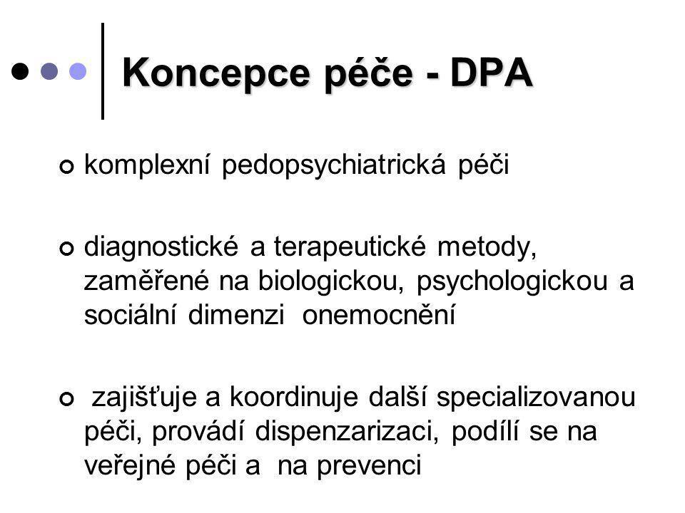Koncepce péče - DPA komplexní pedopsychiatrická péči diagnostické a terapeutické metody, zaměřené na biologickou, psychologickou a sociální dimenzi on