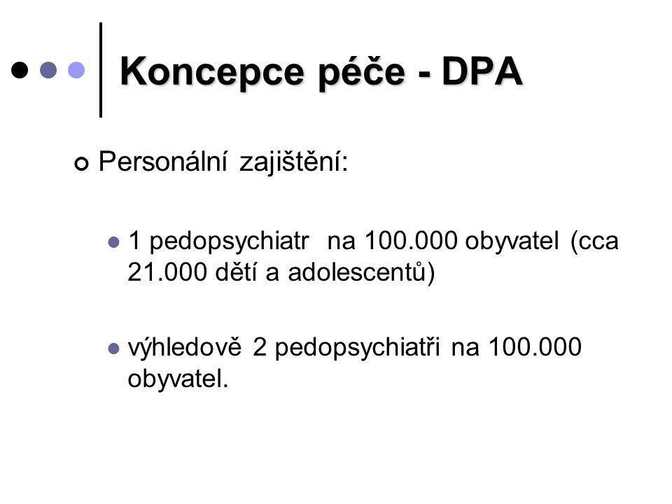 Koncepce péče - DPA Personální zajištění: 1 pedopsychiatr na 100.000 obyvatel (cca 21.000 dětí a adolescentů) výhledově 2 pedopsychiatři na 100.000 ob