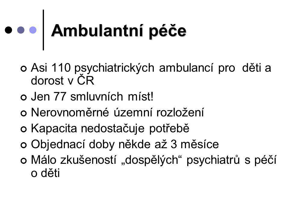 Ambulantní péče Asi 110 psychiatrických ambulancí pro děti a dorost v ČR Jen 77 smluvních míst! Nerovnoměrné územní rozložení Kapacita nedostačuje pot