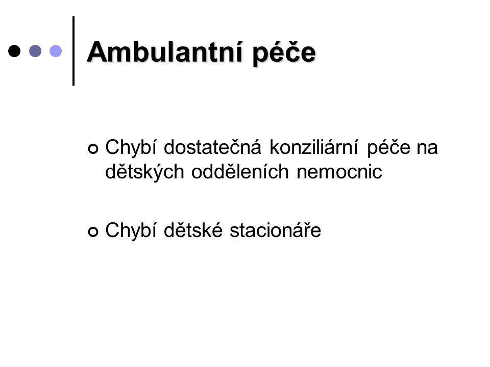 Lůžková péče 653 lůžek pro ČR 137 pro akutní péči (nemocnice) 516 pro následnou péči (PL a DPL) Rozložení je územně nerovnoměrné Pedopsychiatrická lůžka v nemocnicích Čechy – Praha, Plzeň, Liberec Morava - Brno