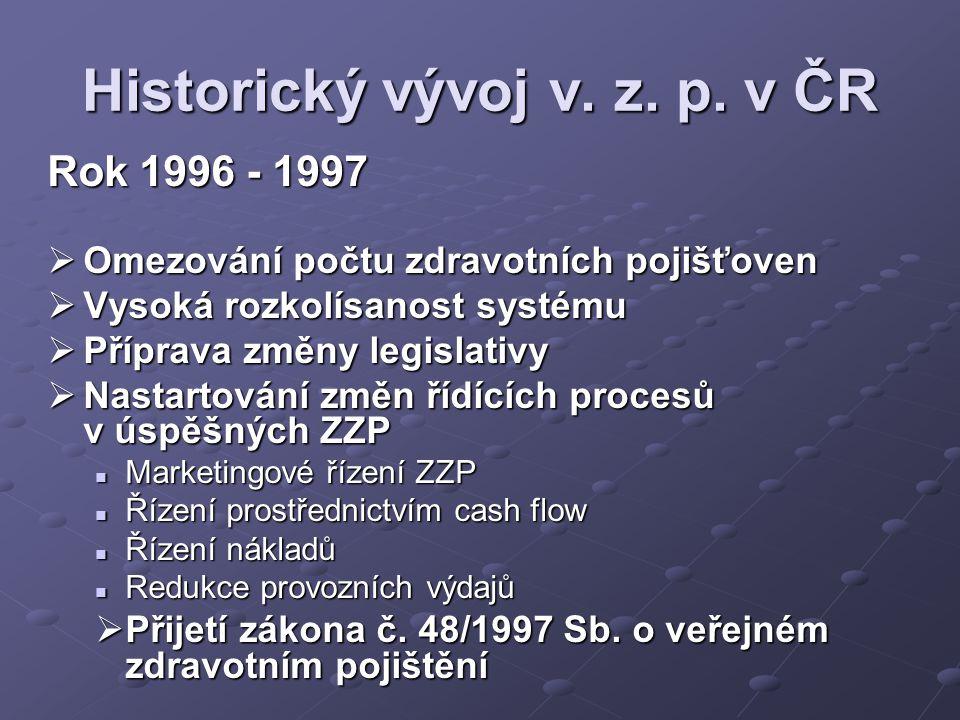 Historický vývoj v. z. p. v ČR Rok 1996 - 1997  Omezování počtu zdravotních pojišťoven  Vysoká rozkolísanost systému  Příprava změny legislativy 