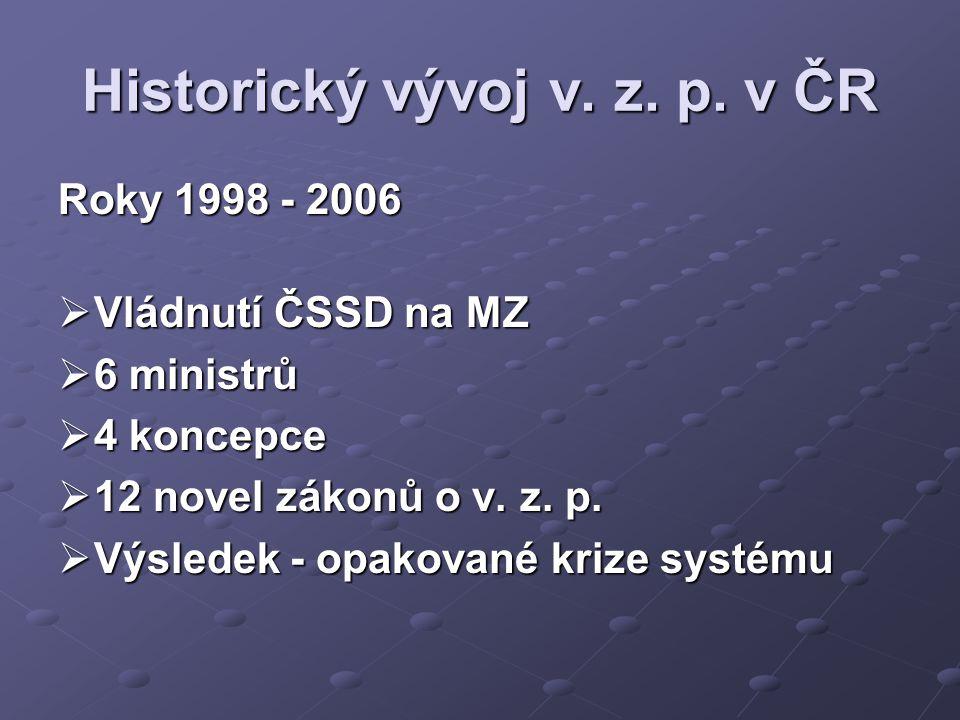 Historický vývoj v. z. p. v ČR Roky 1998 - 2006  Vládnutí ČSSD na MZ  6 ministrů  4 koncepce  12 novel zákonů o v. z. p.  Výsledek - opakované kr