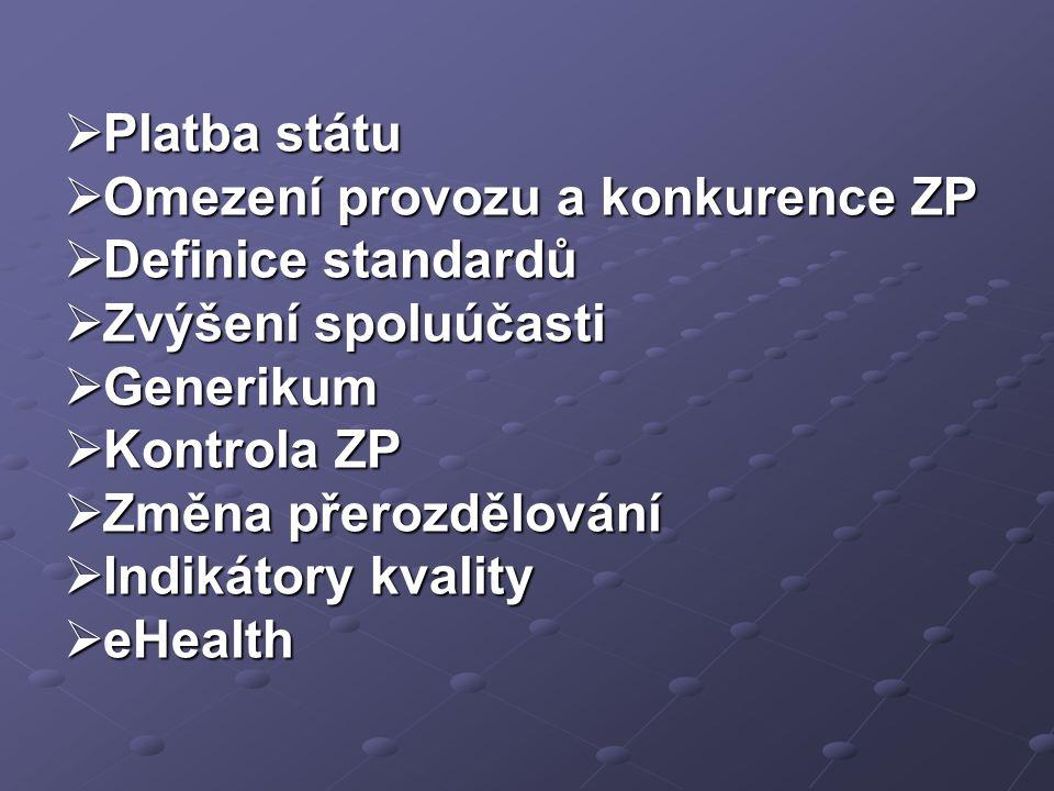 Platba státu  Omezení provozu a konkurence ZP  Definice standardů  Zvýšení spoluúčasti  Generikum  Kontrola ZP  Změna přerozdělování  Indikát