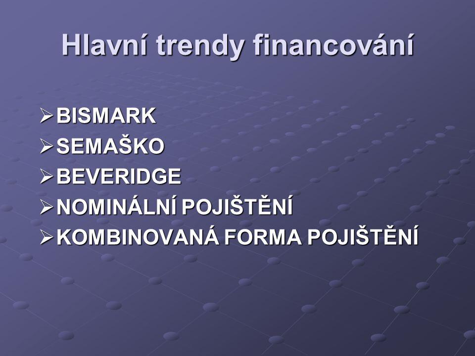 Hlavní trendy financování  BISMARK  SEMAŠKO  BEVERIDGE  NOMINÁLNÍ POJIŠTĚNÍ  KOMBINOVANÁ FORMA POJIŠTĚNÍ