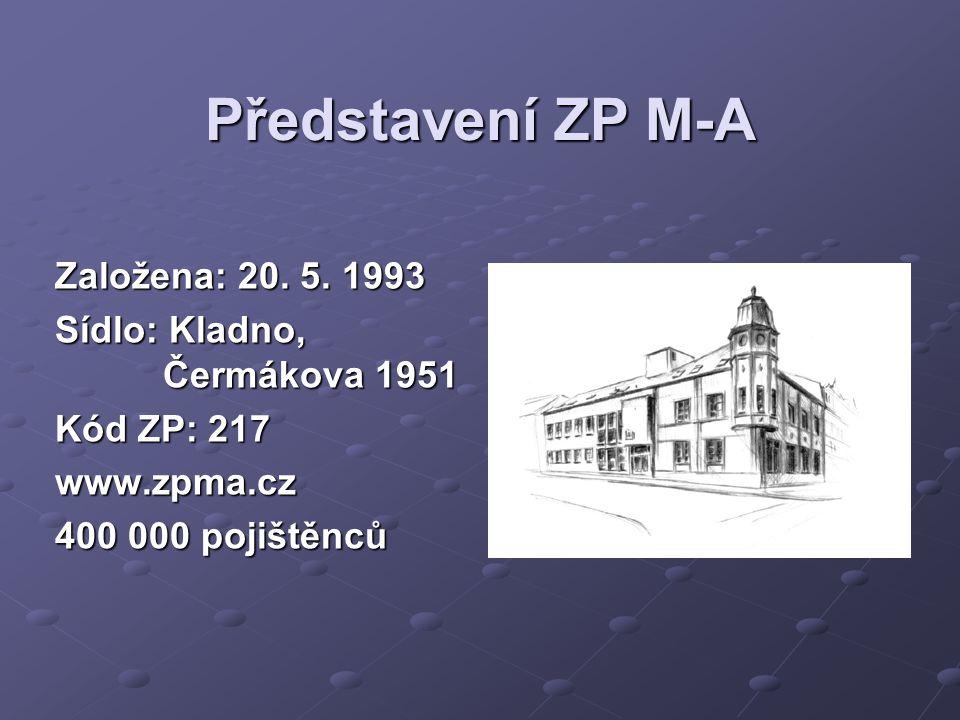Představení ZP M-A Založena: 20. 5. 1993 Sídlo: Kladno, Čermákova 1951 Kód ZP: 217 www.zpma.cz 400 000 pojištěnců