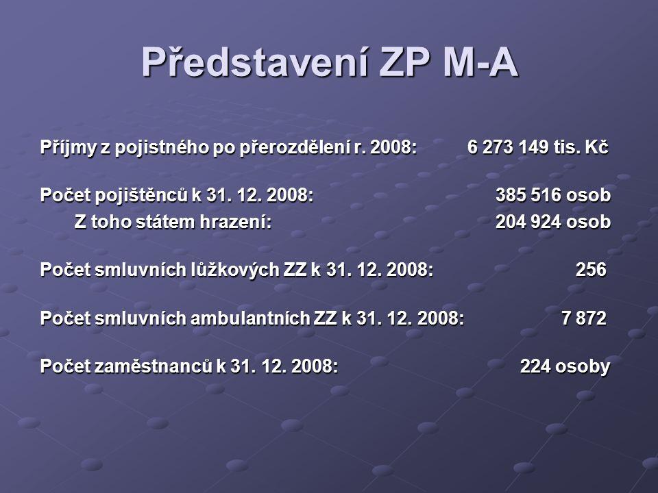 Představení ZP M-A Příjmy z pojistného po přerozdělení r. 2008: 6 273 149 tis. Kč Počet pojištěnců k 31. 12. 2008: 385 516 osob Z toho státem hrazení: