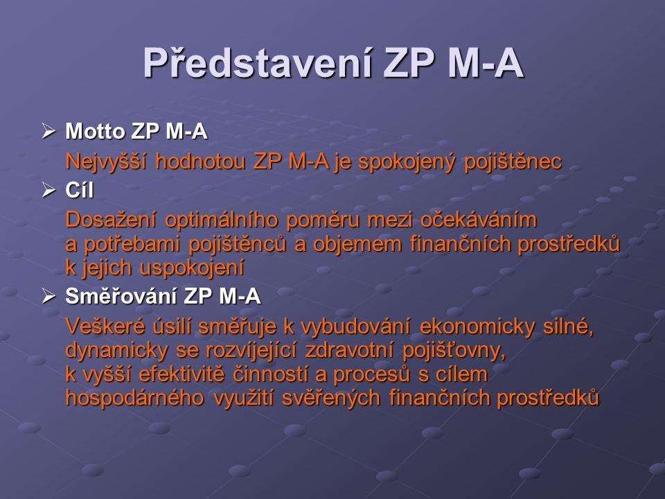 Představení ZP M-A  Motto ZP M-A Nejvyšší hodnotou ZP M-A je spokojený pojištěnec  Cíl Dosažení optimálního poměru mezi očekáváním a potřebami pojiš