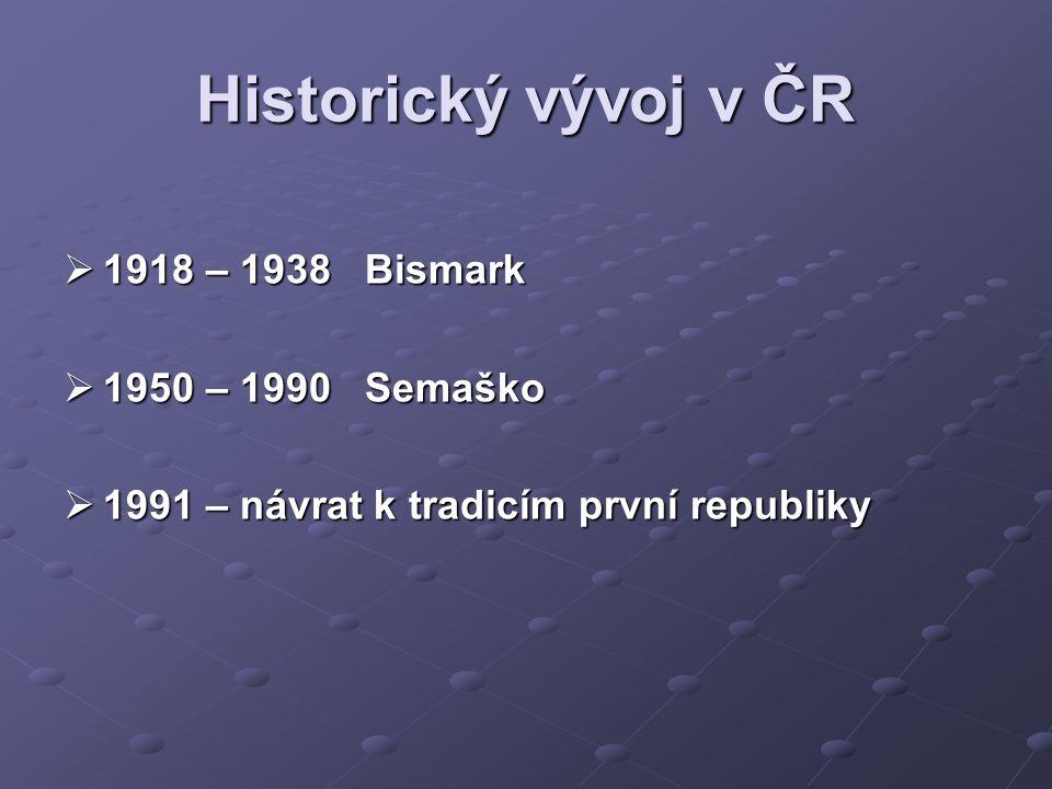 Historický vývoj v ČR  1918 – 1938 Bismark  1950 – 1990 Semaško  1991 – návrat k tradicím první republiky