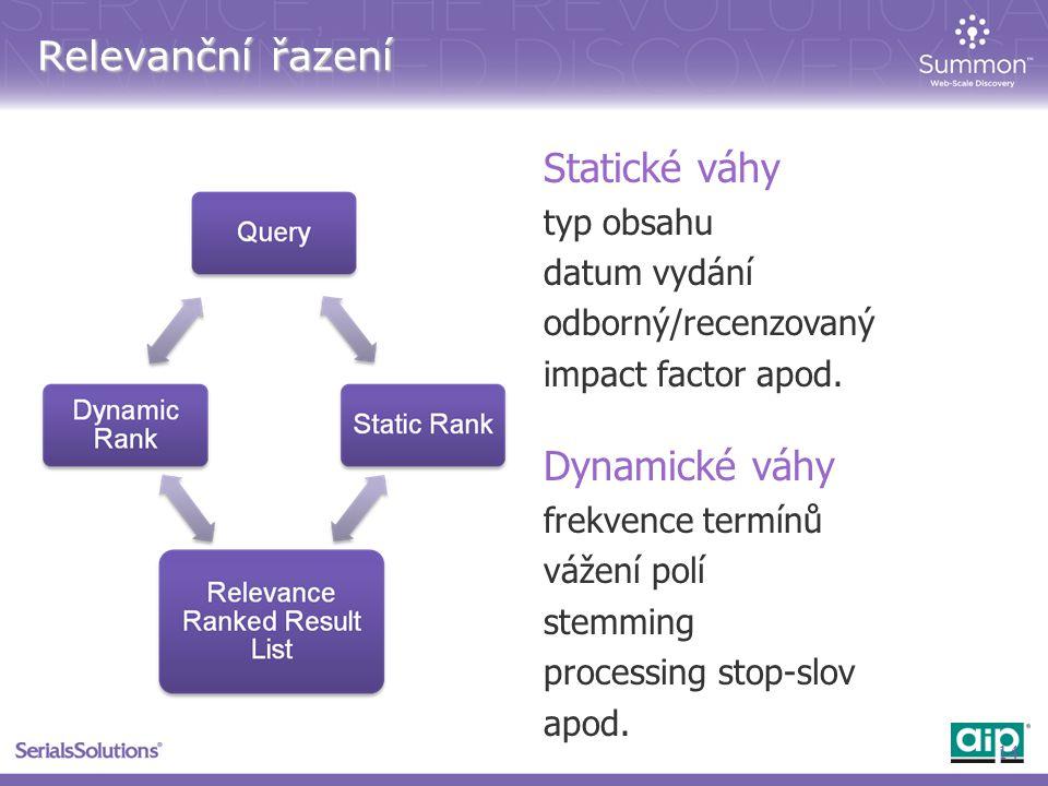 Relevanční řazení Statické váhy typ obsahu datum vydání odborný/recenzovaný impact factor apod.