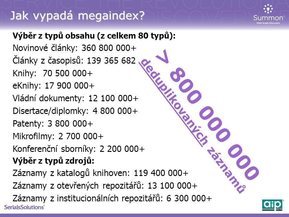 Špičková metadata pro optimální vyhledávání Prolínáním prvků metadat získáváme nejbohatší možné záznamy