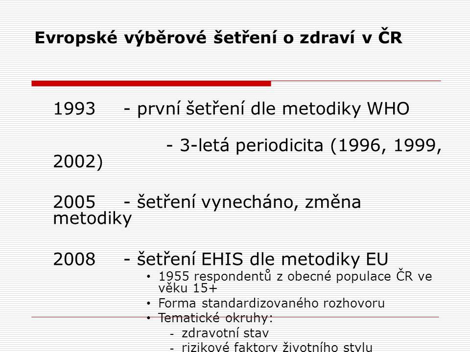 Evropské výběrové šetření o zdraví v ČR 1993 - první šetření dle metodiky WHO - 3-letá periodicita (1996, 1999, 2002) 2005- šetření vynecháno, změna metodiky 2008 - šetření EHIS dle metodiky EU 1955 respondentů z obecné populace ČR ve věku 15+ Forma standardizovaného rozhovoru Tematické okruhy: - zdravotní stav - rizikové faktory životního stylu - hodnocení zdravotnického systému - základní socioek.