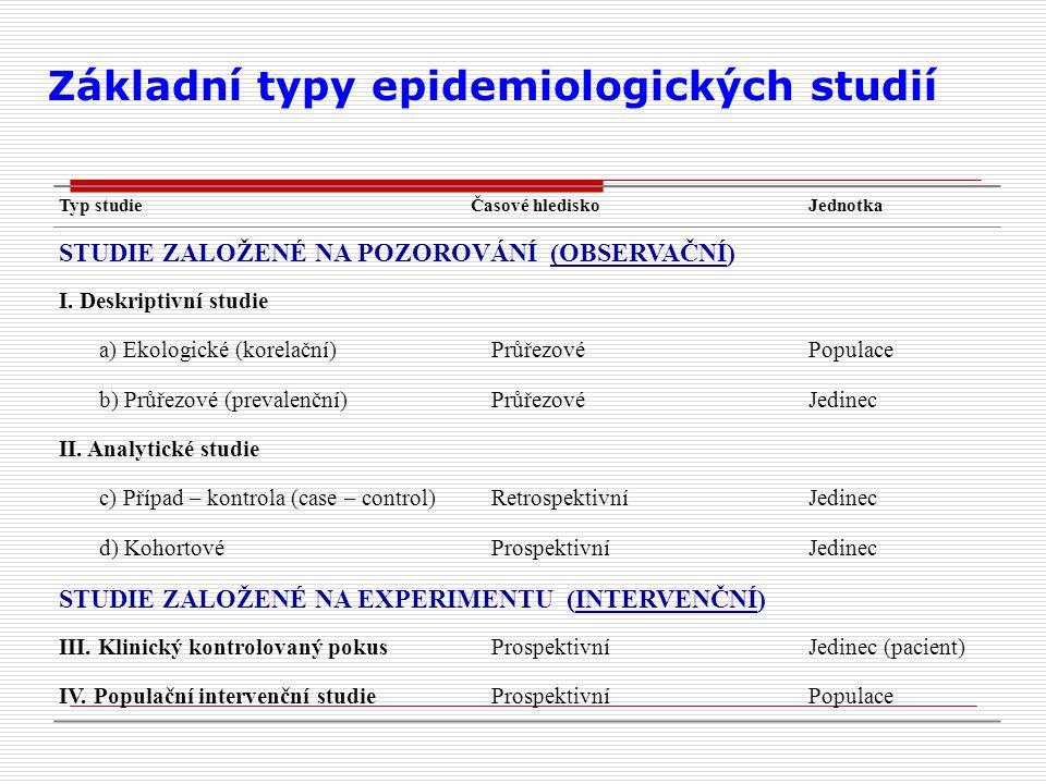 Základní typy epidemiologických studií Typ studieČasové hlediskoJednotka STUDIE ZALOŽENÉ NA POZOROVÁNÍ (OBSERVAČNÍ) I.