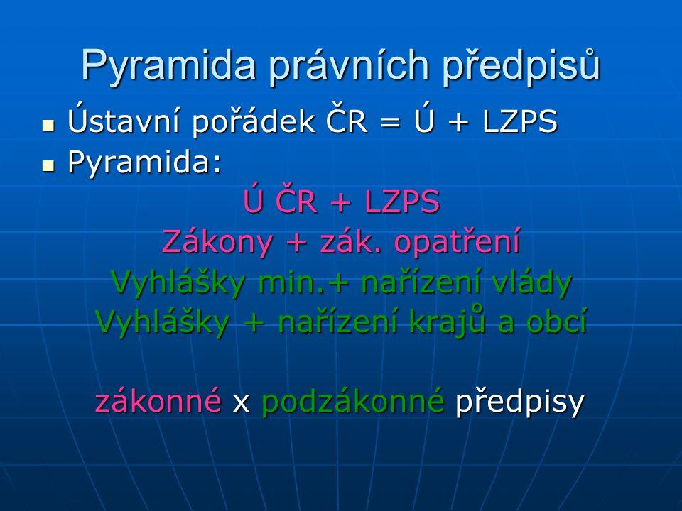 Pyramida právních předpisů Ústavní pořádek ČR = Ú + LZPS Ústavní pořádek ČR = Ú + LZPS Pyramida: Pyramida: Ú ČR + LZPS Zákony + zák.