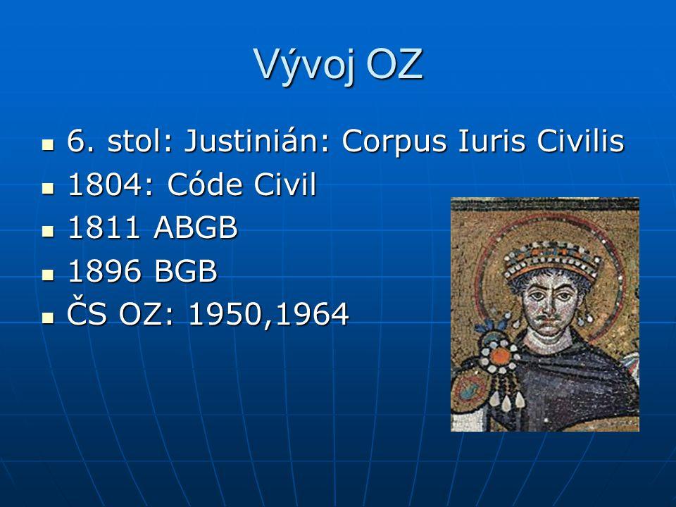 Vývoj OZ 6.stol: Justinián: Corpus Iuris Civilis 6.