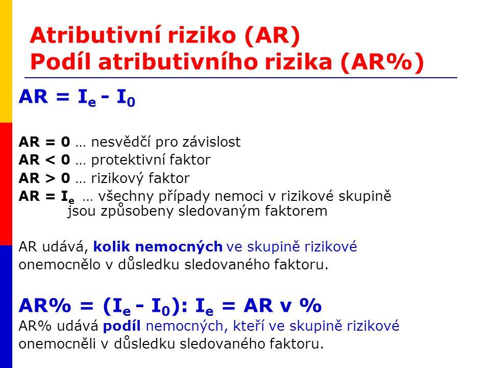 Atributivní riziko (AR) Podíl atributivního rizika (AR%) AR = I e - I 0 AR = 0 … nesvědčí pro závislost AR < 0 … protektivní faktor AR > 0 … rizikový