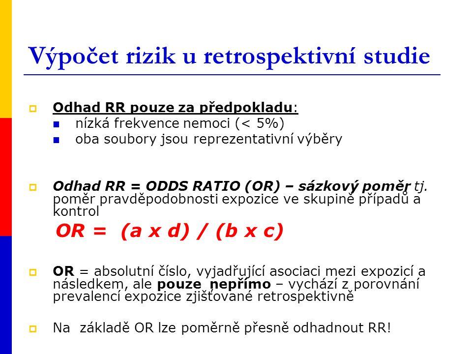 Výpočet rizik u retrospektivní studie  Odhad RR pouze za předpokladu: nízká frekvence nemoci (< 5%) oba soubory jsou reprezentativní výběry  Odhad R