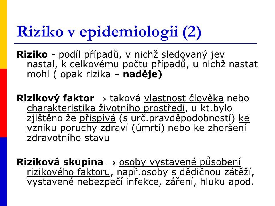 Riziko v epidemiologii (2) Riziko - podíl případů, v nichž sledovaný jev nastal, k celkovému počtu případů, u nichž nastat mohl ( opak rizika – naděje