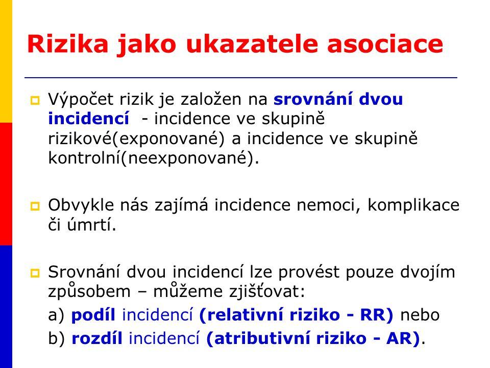 Rizika jako ukazatele asociace  Výpočet rizik je založen na srovnání dvou incidencí - incidence ve skupině rizikové(exponované) a incidence ve skupin