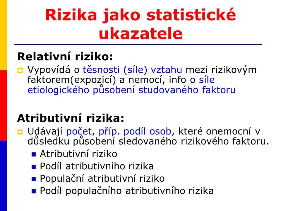 Rizika jako statistické ukazatele Relativní riziko:  Vypovídá o těsnosti (síle) vztahu mezi rizikovým faktorem(expozicí) a nemocí, info o síle etiolo