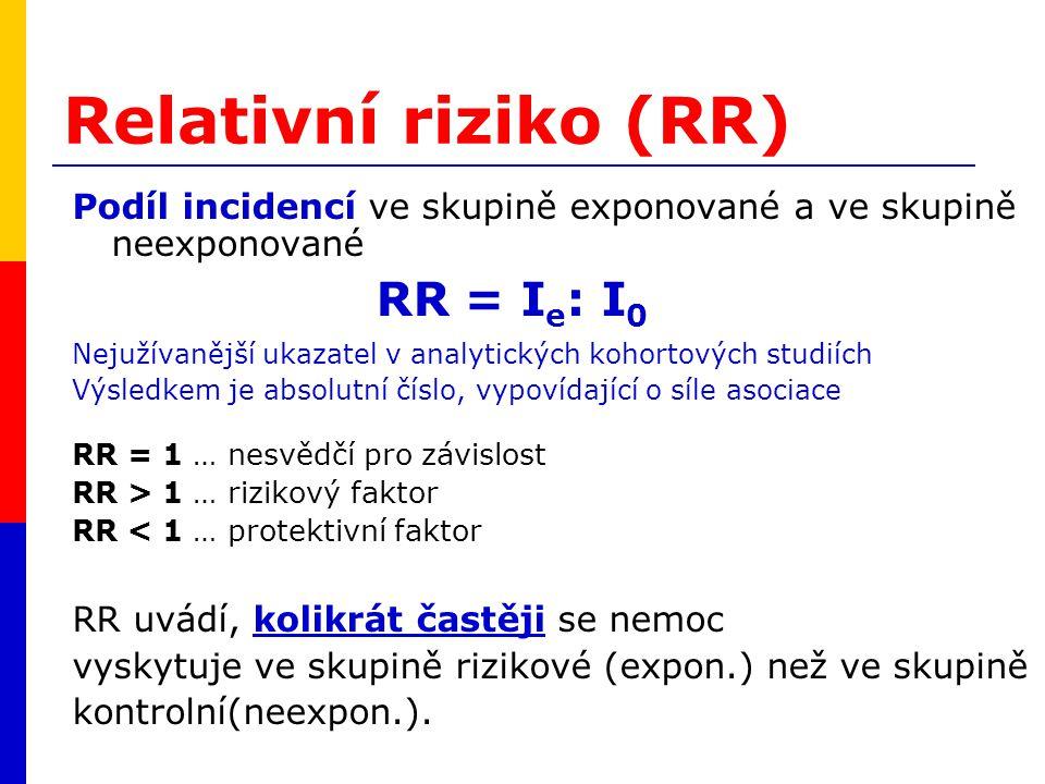 Relativní riziko (RR) Podíl incidencí ve skupině exponované a ve skupině neexponované RR = I e : I 0 Nejužívanější ukazatel v analytických kohortových