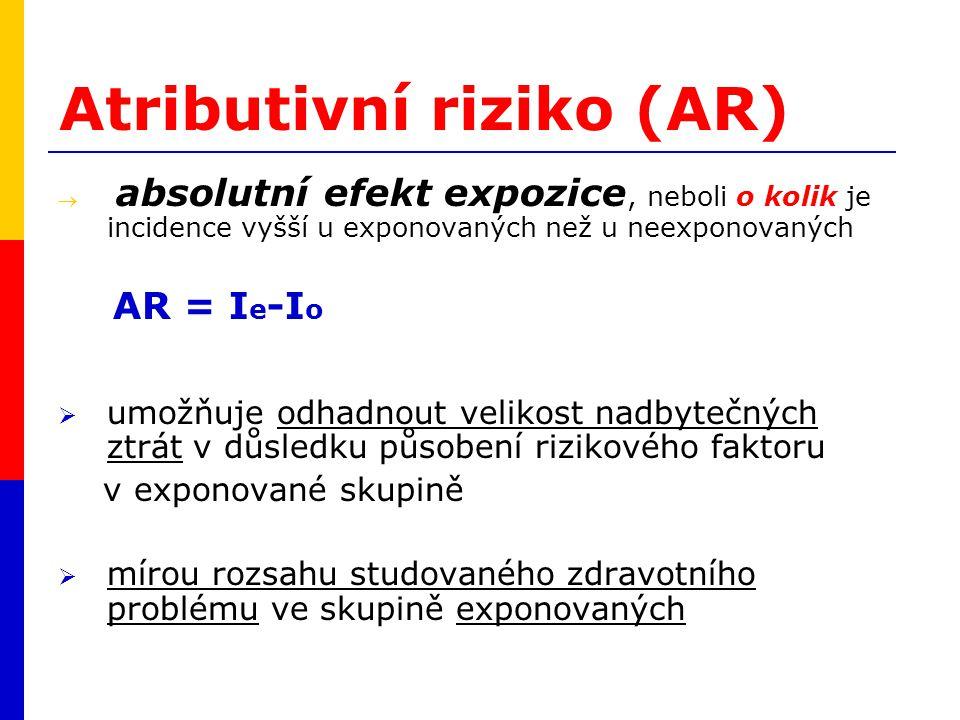 Atributivní riziko (AR) Podíl atributivního rizika (AR%) AR = I e - I 0 AR = 0 … nesvědčí pro závislost AR < 0 … protektivní faktor AR > 0 … rizikový faktor AR = I e … všechny případy nemoci v rizikové skupině jsou způsobeny sledovaným faktorem AR udává, kolik nemocných ve skupině rizikové onemocnělo v důsledku sledovaného faktoru.
