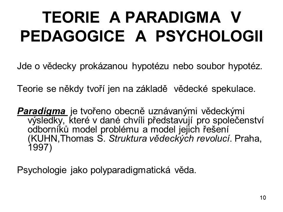 10 TEORIE A PARADIGMA V PEDAGOGICE A PSYCHOLOGII Jde o vědecky prokázanou hypotézu nebo soubor hypotéz.