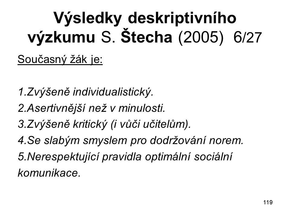 119 Výsledky deskriptivního výzkumu S.