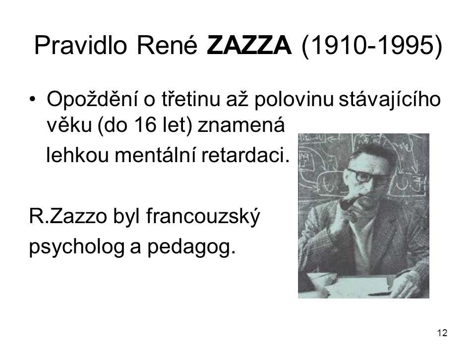 12 Pravidlo René ZAZZA (1910-1995) Opoždění o třetinu až polovinu stávajícího věku (do 16 let) znamená lehkou mentální retardaci.