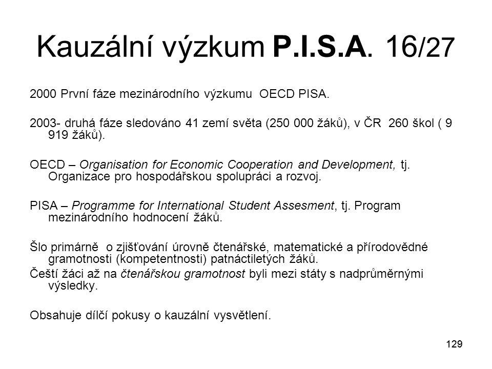 129 Kauzální výzkum P.I.S.A.16 /27 2000 První fáze mezinárodního výzkumu OECD PISA.